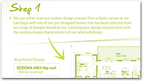 We Have a 7 step process for custom homes